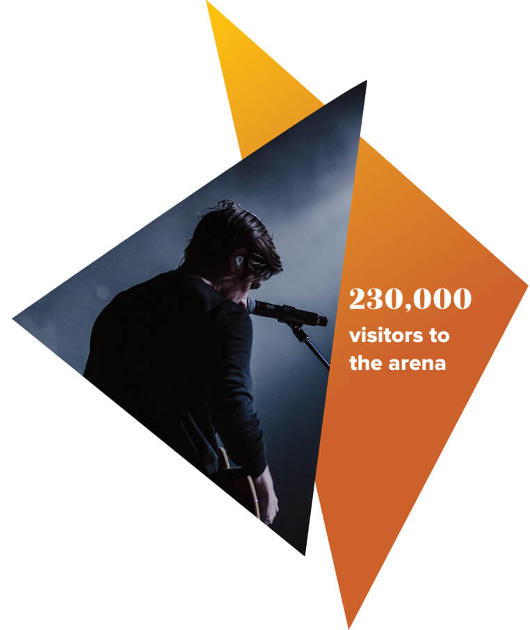 230,000 visitors to the Arena